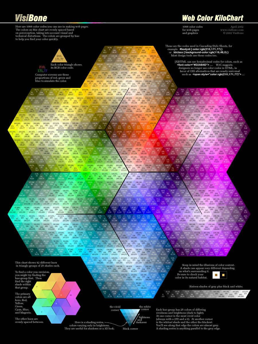 visibone web color kilochart