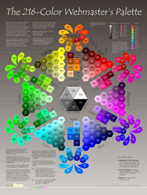 Webmaster's Palette Poster -- Second Edition