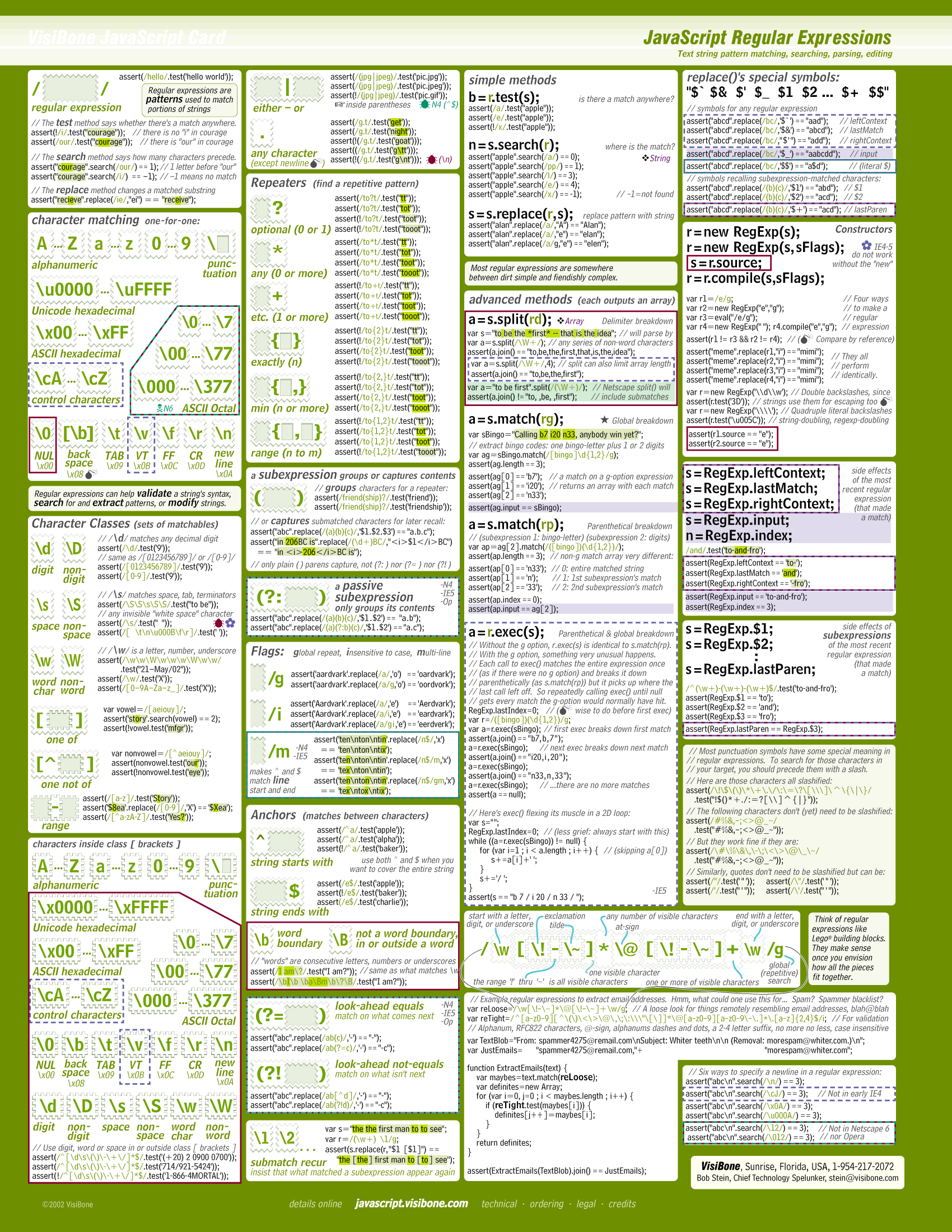 s9y: helpfull quick reference cards (General discussions ...